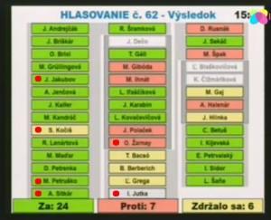 hlasovania_povazska_13.06.2016