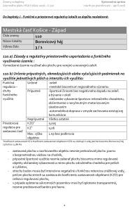 09a-priloha-1-regulativy-pre-usporiadanie-uzemia-2